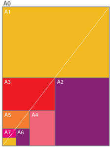 A-Paper-Sizes_